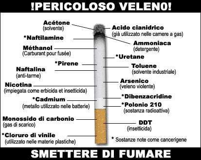 Il libro su questo siccome è possibile smettere di fumare